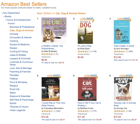 its just a dog #2 animal humor amazon bestseller